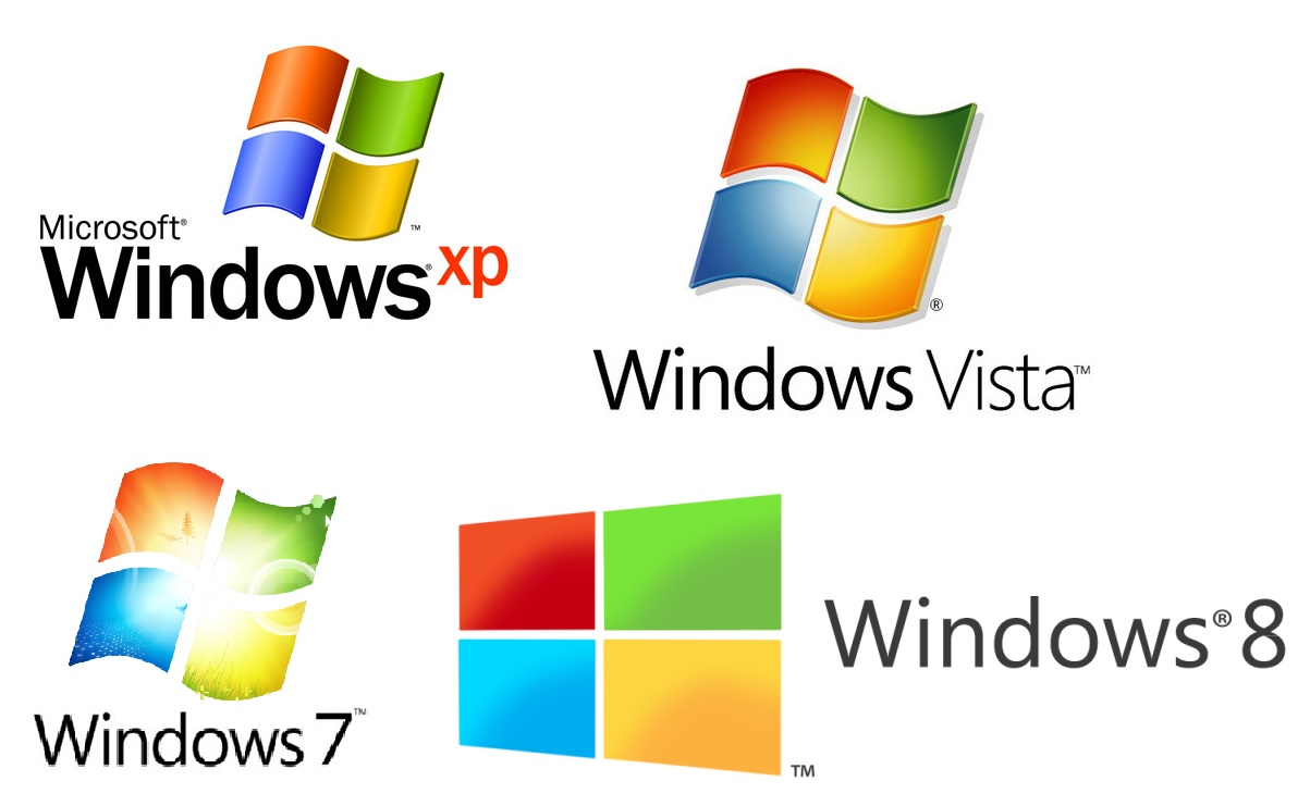 Sistema operativos Windows