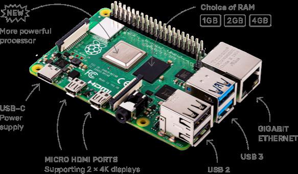 Diagrama de la nueva Raspberry Pi 4