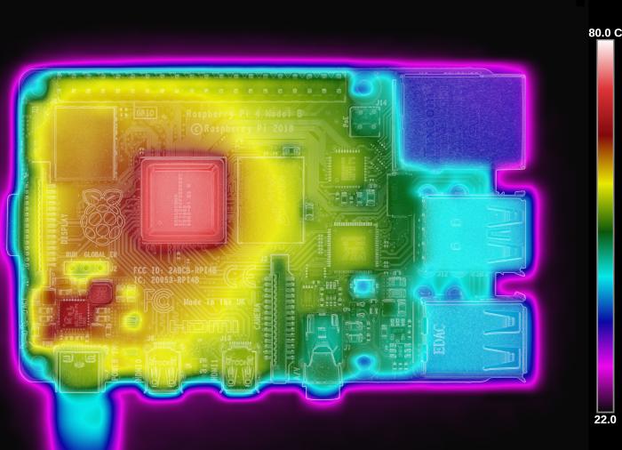 Lectura térmica de la Raspberry Pi 4