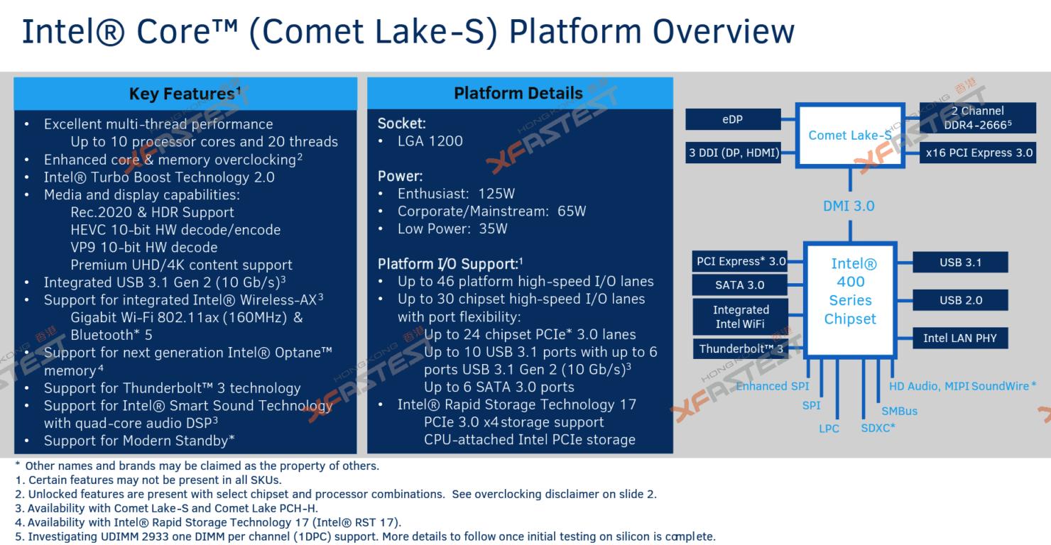Características de la nueva plataforma para los Intel Comet Lake