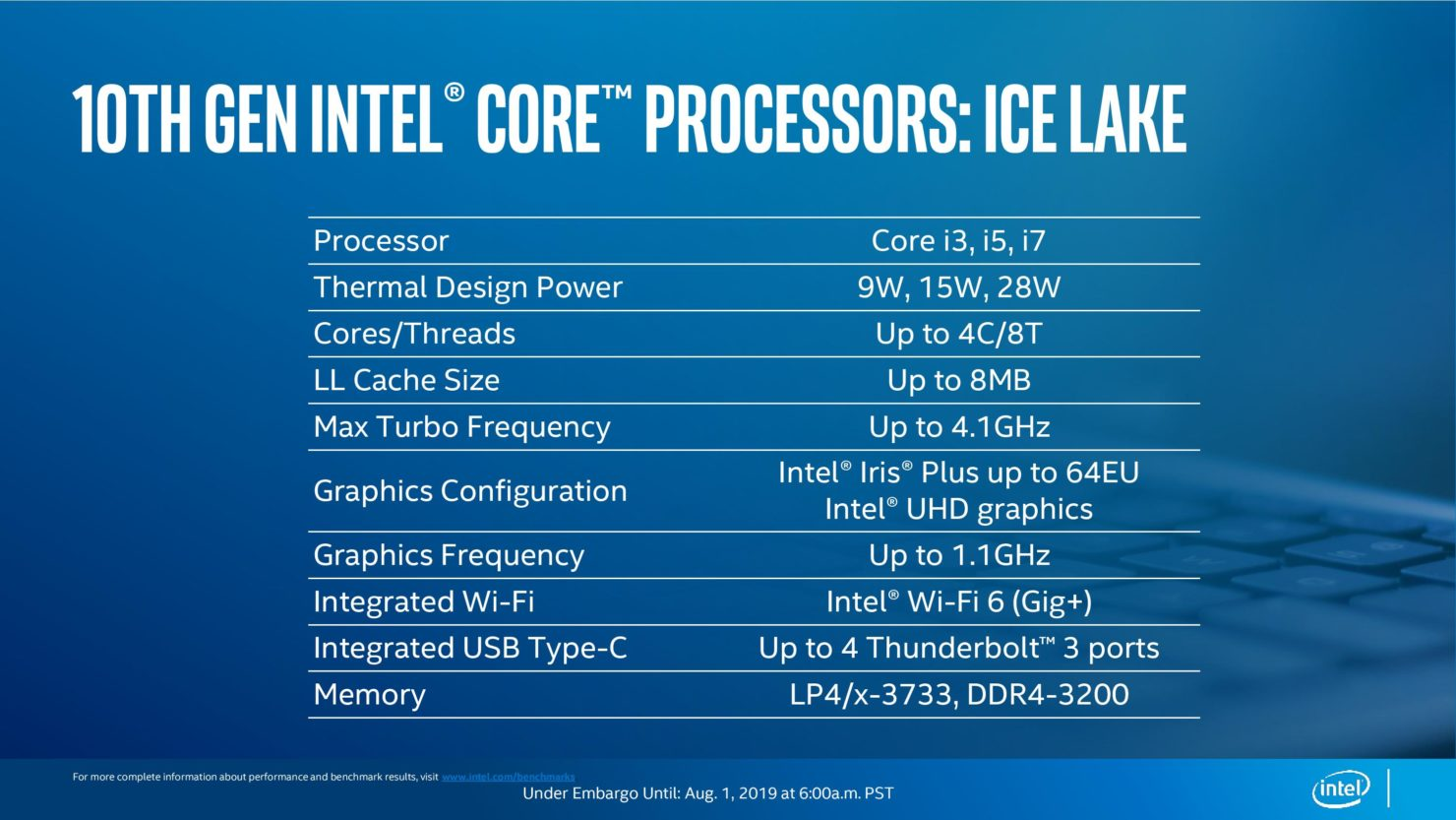 Características de la décima generación de procesadores de Intel